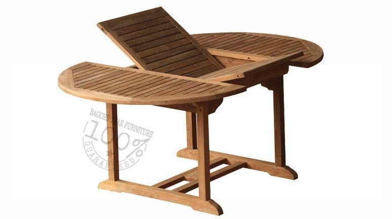 The Unadvertised Facts In to teak garden chair bolts That A Lot Of People Don't Learn About