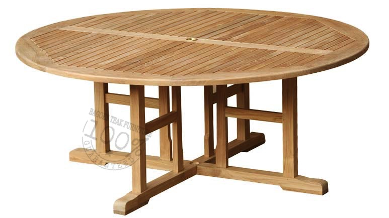 The Ugly Side of teak outdoor furniture