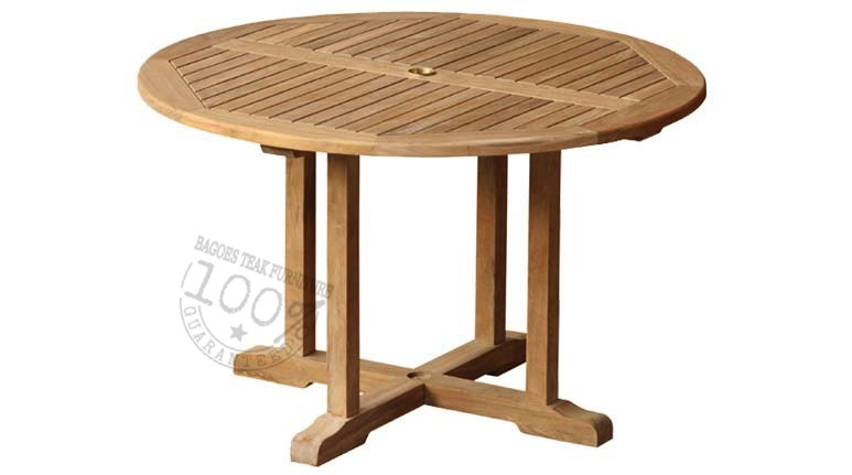 Short Article Shows How It Could Affect You And The Plain Facts About teak outdoor furniture