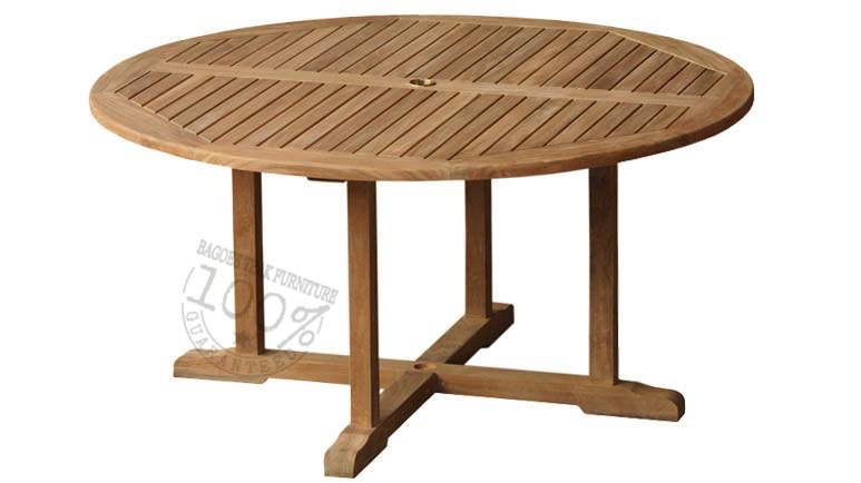 The Truth About outdoor teak furniture